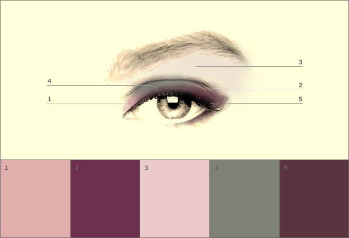 Например, если глаза зелёные с